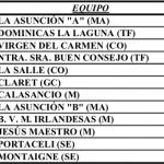 La Asunción A 1º puesto - La Asunción B 8º puesto